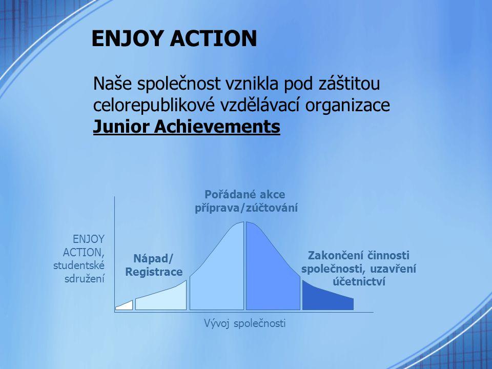 Naše společnost vznikla pod záštitou celorepublikové vzdělávací organizace Junior Achievements Nápad/ Registrace Pořádané akce příprava/zúčtování Zakončení činnosti společnosti, uzavření účetnictví Vývoj společnosti ENJOY ACTION, studentské sdružení