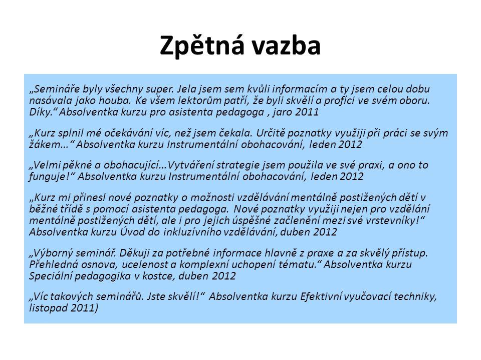Návštěvnost (říjen 2011-říjen 2012) Celkový počet uživatelů: 16 330 (cca 1360 uživatelů/měsíc) Města: Praha, Brno, Ostrava, Plzeň Noví návštěvníci: 68% (měsíční průměr) Opakovaní uživatelé: 32% (měsíční průměr)