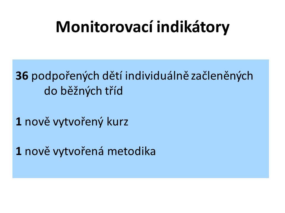 Monitorovací indikátory 36 podpořených dětí individuálně začleněných do běžných tříd 1 nově vytvořený kurz 1 nově vytvořená metodika