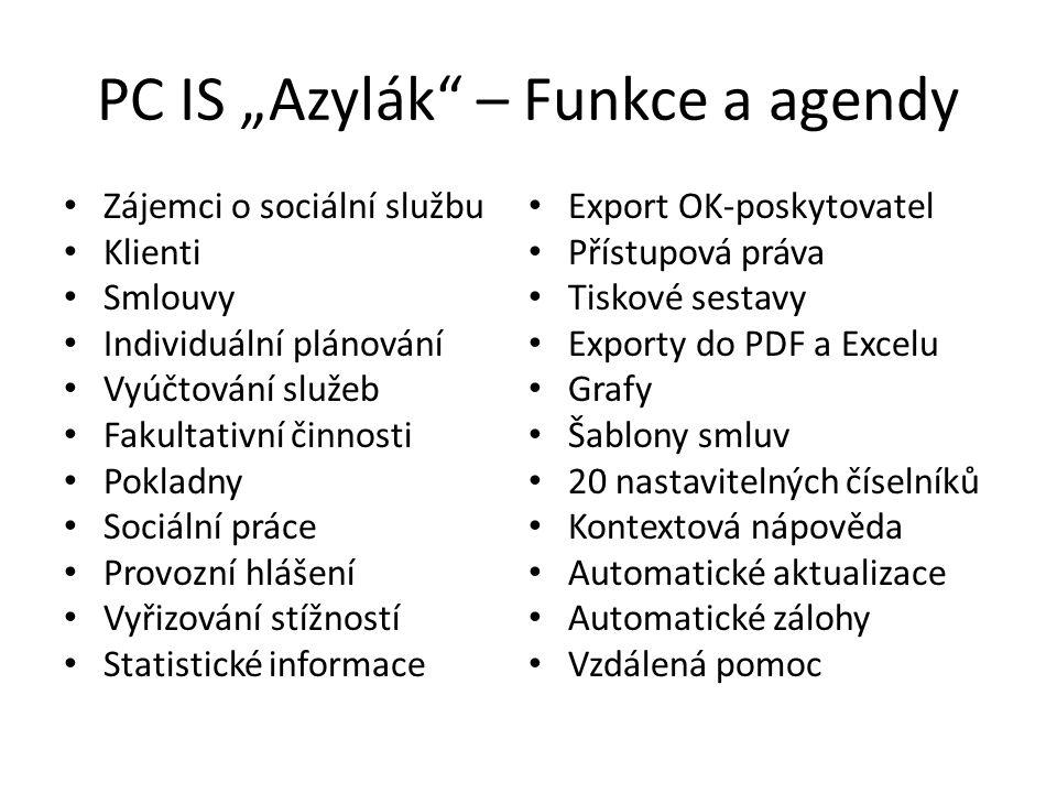 """PC IS """"Azylák"""" – Funkce a agendy Zájemci o sociální službu Klienti Smlouvy Individuální plánování Vyúčtování služeb Fakultativní činnosti Pokladny Soc"""