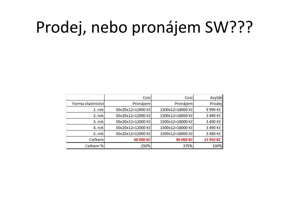 Prodej, nebo pronájem SW???
