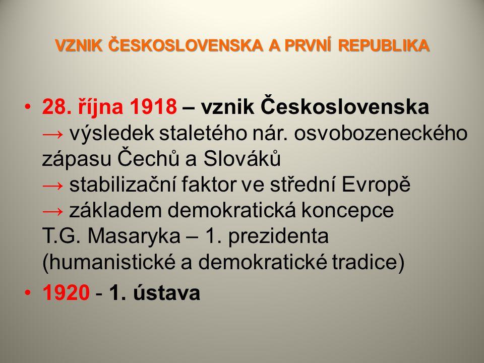 VZNIK ČESKOSLOVENSKA A PRVNÍ REPUBLIKA 28. října 1918 – vznik Československa → výsledek staletého nár. osvobozeneckého zápasu Čechů a Slováků → stabil