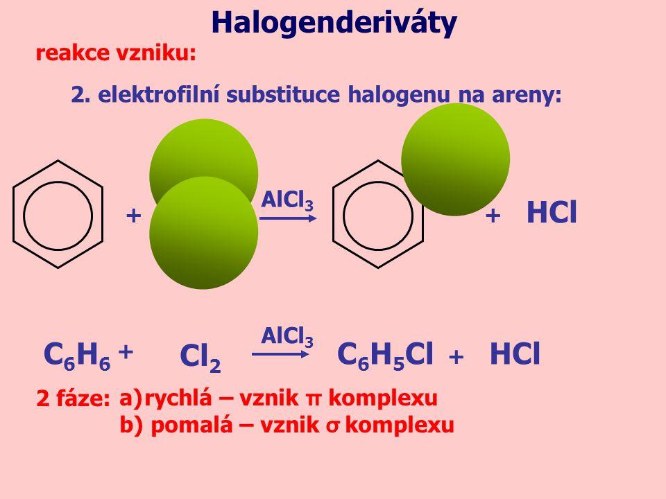 2. elektrofilní substituce halogenu na areny: Halogenderiváty reakce vzniku: + 2 fáze:a)rychlá – vznik π komplexu b) pomalá – vznik σ komplexu C6H6C6H