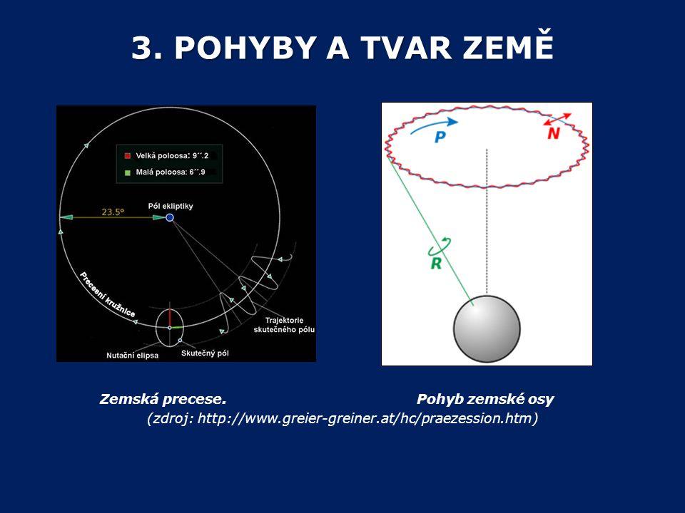 3. POHYBY A TVAR ZE 3. POHYBY A TVAR ZEMĚ Zemská precese. Pohyb zemské osy (zdroj: http://www.greier-greiner.at/hc/praezession.htm)