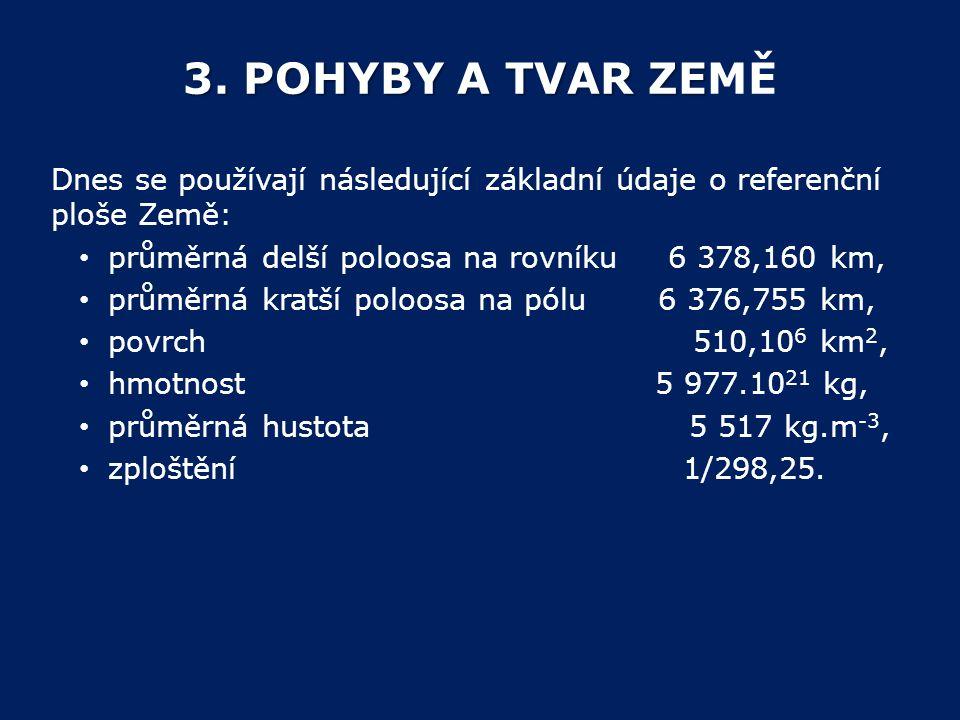 3. POHYBY A TVAR ZE 3. POHYBY A TVAR ZEMĚ Dnes se používají následující základní údaje o referenční ploše Země: průměrná delší poloosa na rovníku 6 37
