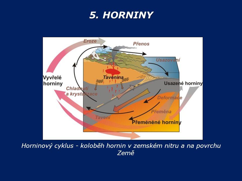 5. HORNINY Horninový cyklus - koloběh hornin v zemském nitru a na povrchu Země