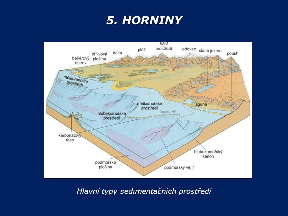 5. HORNINY Hlavní typy sedimentačních prostředí