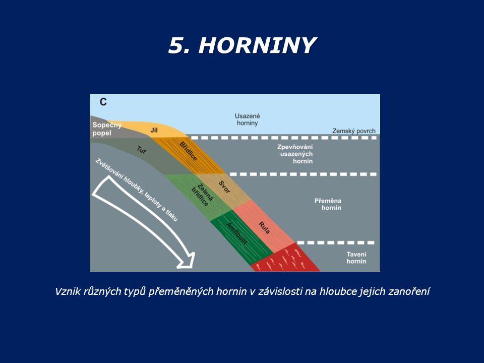 5. HORNINY Vznik různých typů přeměněných hornin v závislosti na hloubce jejich zanoření