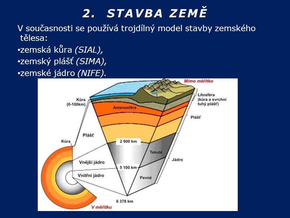 2. STAVBA ZEMĚ V současnosti se používá trojdílný model stavby zemského tělesa: zemská kůra (SIAL), zemský plášť (SIMA), zemské jádro (NIFE).