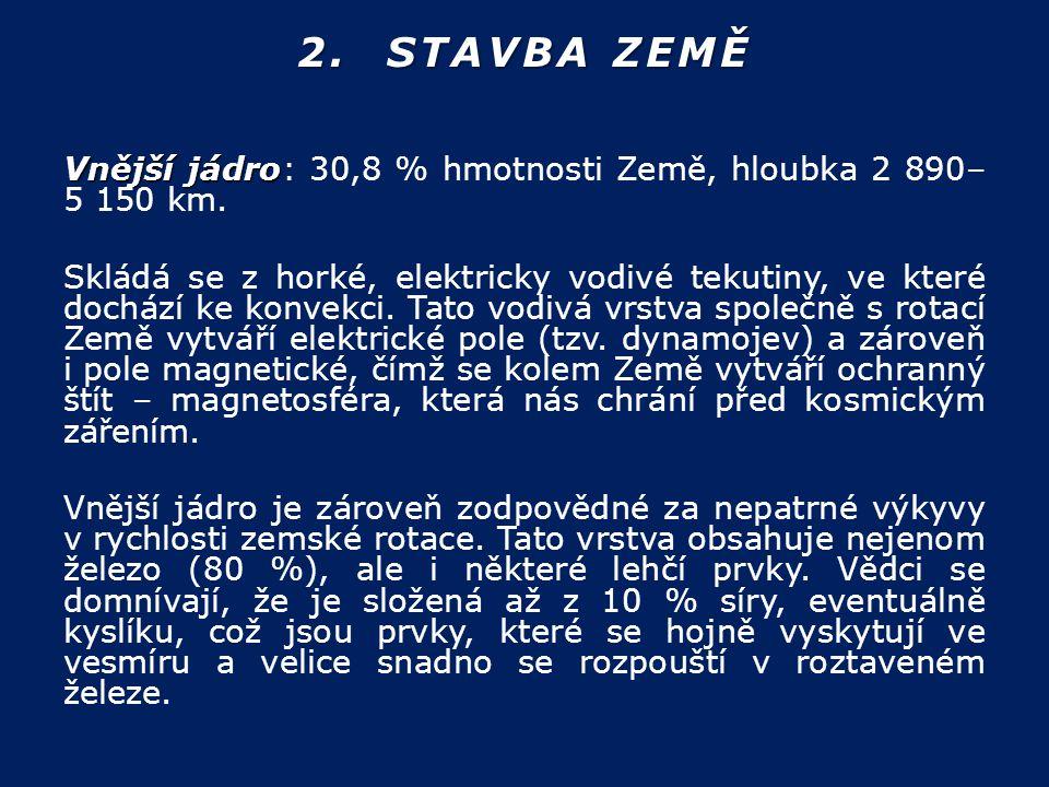2. STAVBA ZEMĚ Vnější jádro Vnější jádro: 30,8 % hmotnosti Země, hloubka 2 890– 5 150 km. Skládá se z horké, elektricky vodivé tekutiny, ve které doch