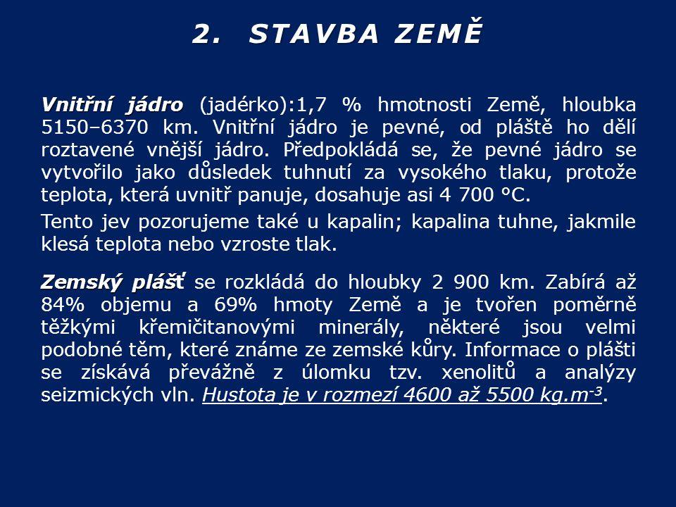 2. STAVBA ZEMĚ Vnitřní jádro Vnitřní jádro (jadérko):1,7 % hmotnosti Země, hloubka 5150–6370 km. Vnitřní jádro je pevné, od pláště ho dělí roztavené v