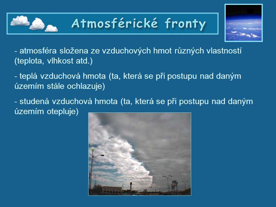 Atmosférické fronty 1 - atmosféra složena ze vzduchových hmot různých vlastností (teplota, vlhkost atd.) - teplá vzduchová hmota (ta, která se při pos