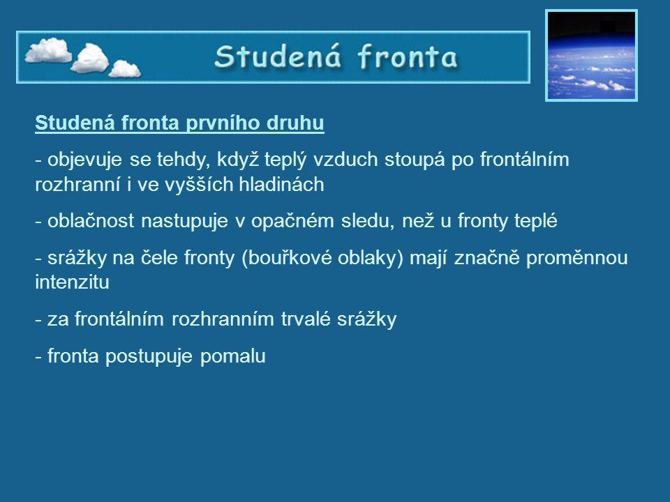 Studená fronta – prvního druhu Studená fronta prvního druhu - objevuje se tehdy, když teplý vzduch stoupá po frontálním rozhranní i ve vyšších hladiná