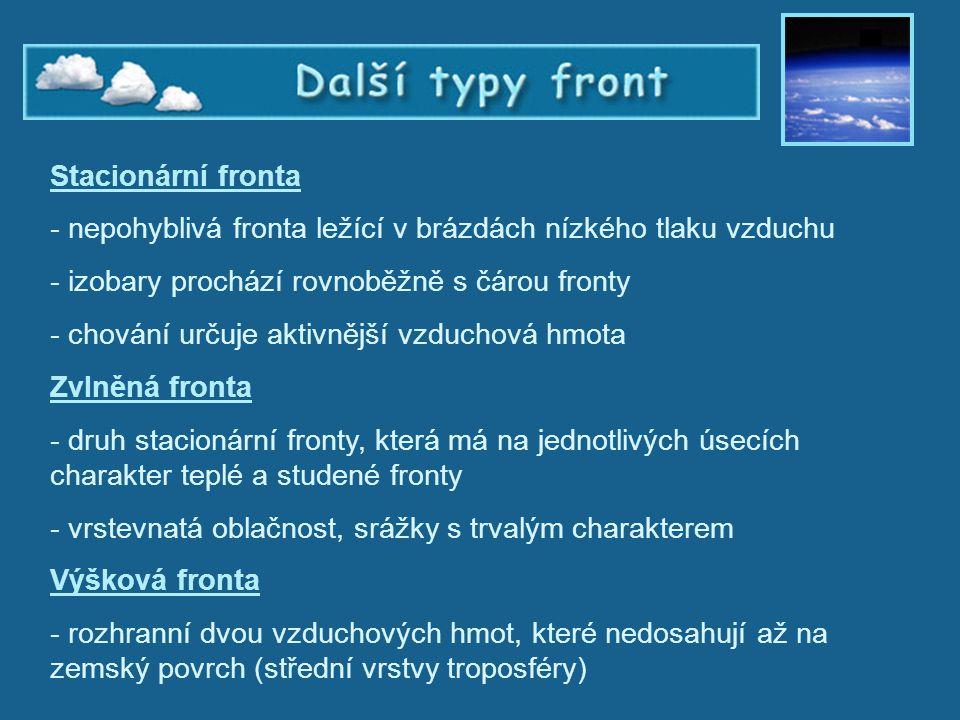 Další typy front -stacionární, výšková a zvlněná fronta Stacionární fronta - nepohyblivá fronta ležící v brázdách nízkého tlaku vzduchu - izobary proc