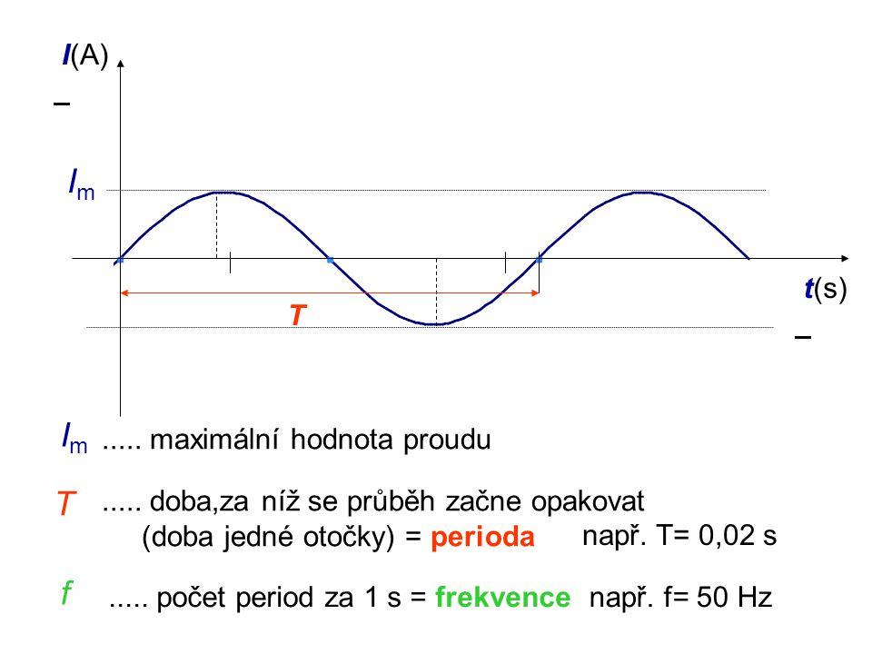 I(A) t(s) ImIm..... maximální hodnota proudu T..... doba,za níž se průběh začne opakovat (doba jedné otočky) = perioda T f..... počet period za 1 s =