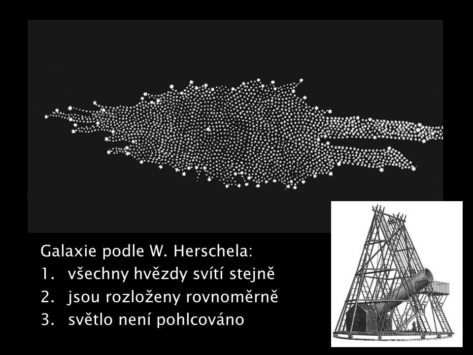 Galaxie podle W. Herschela: 1.všechny hvězdy svítí stejně 2.jsou rozloženy rovnoměrně 3.světlo není pohlcováno