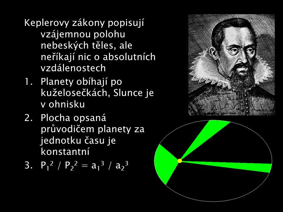 Keplerovy zákony popisují vzájemnou polohu nebeských těles, ale neříkají nic o absolutních vzdálenostech 1.Planety obíhají po kuželosečkách, Slunce je