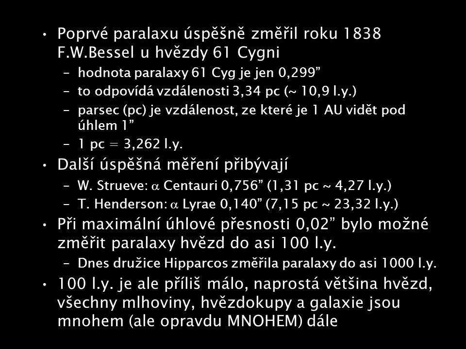 """Poprvé paralaxu úspěšně změřil roku 1838 F.W.Bessel u hvězdy 61 Cygni –hodnota paralaxy 61 Cyg je jen 0,299"""" –to odpovídá vzdálenosti 3,34 pc (~ 10,9"""