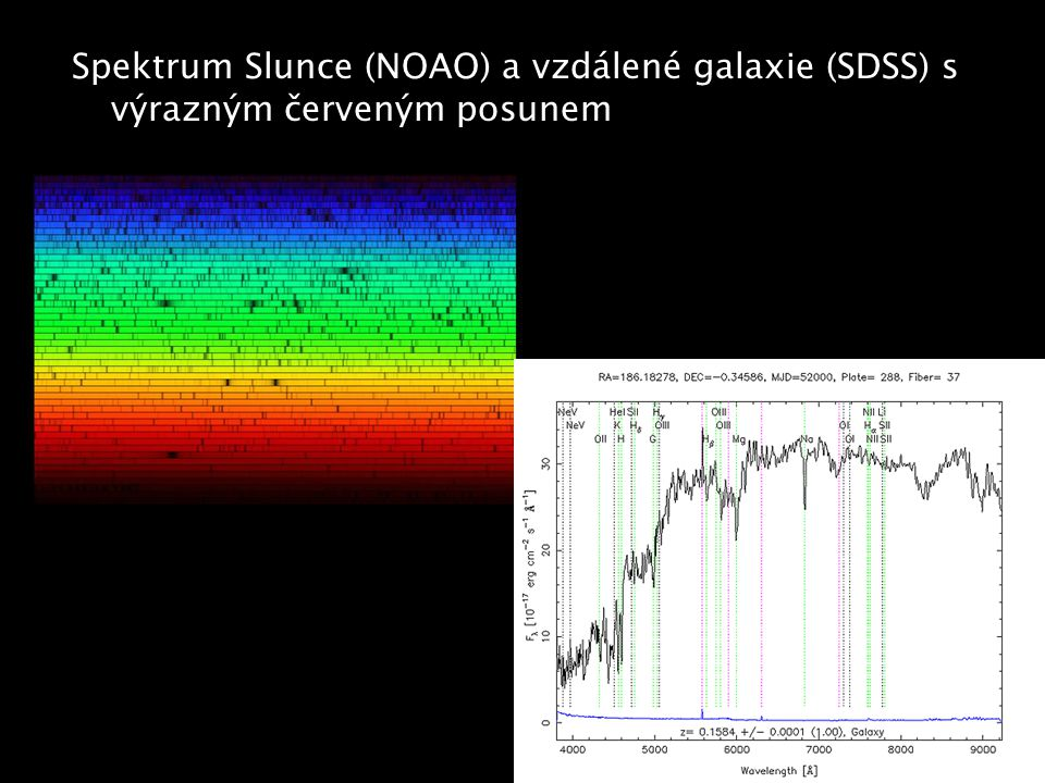 Spektrum Slunce (NOAO) a vzdálené galaxie (SDSS) s výrazným červeným posunem