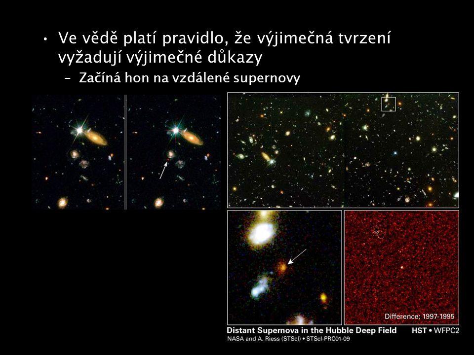 Ve vědě platí pravidlo, že výjimečná tvrzení vyžadují výjimečné důkazy –Začíná hon na vzdálené supernovy