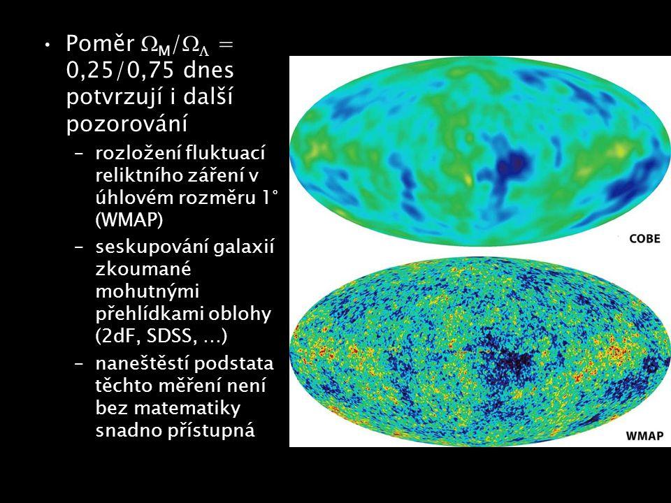Poměr  M /   = 0,25/0,75 dnes potvrzují i další pozorování –rozložení fluktuací reliktního záření v úhlovém rozměru 1° (WMAP) –seskupování galaxií