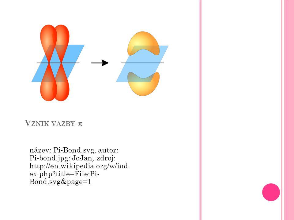 V ZNIK VAZBY  název: Pi-Bond.svg, autor: Pi-bond.jpg: JoJan, zdroj: http://en.wikipedia.org/w/ind ex.php?title=File:Pi- Bond.svg&page=1