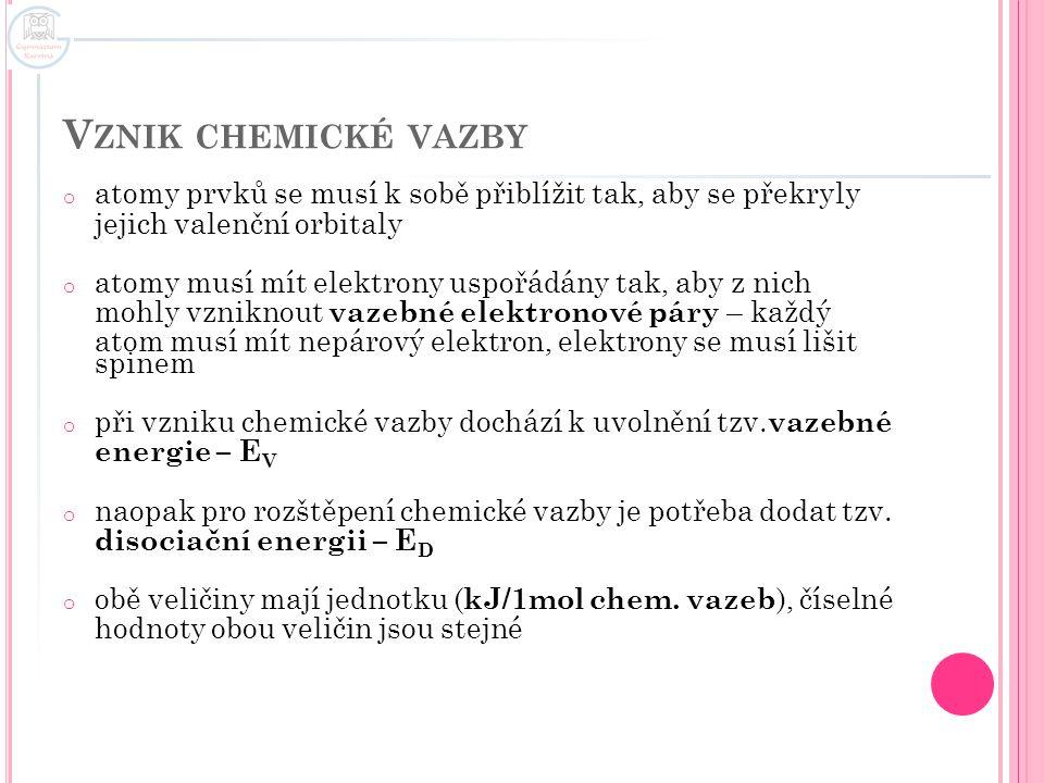 o vznik chemické vazby mezi atomy prvků lze znázornit: a) valenční čárkou, val.