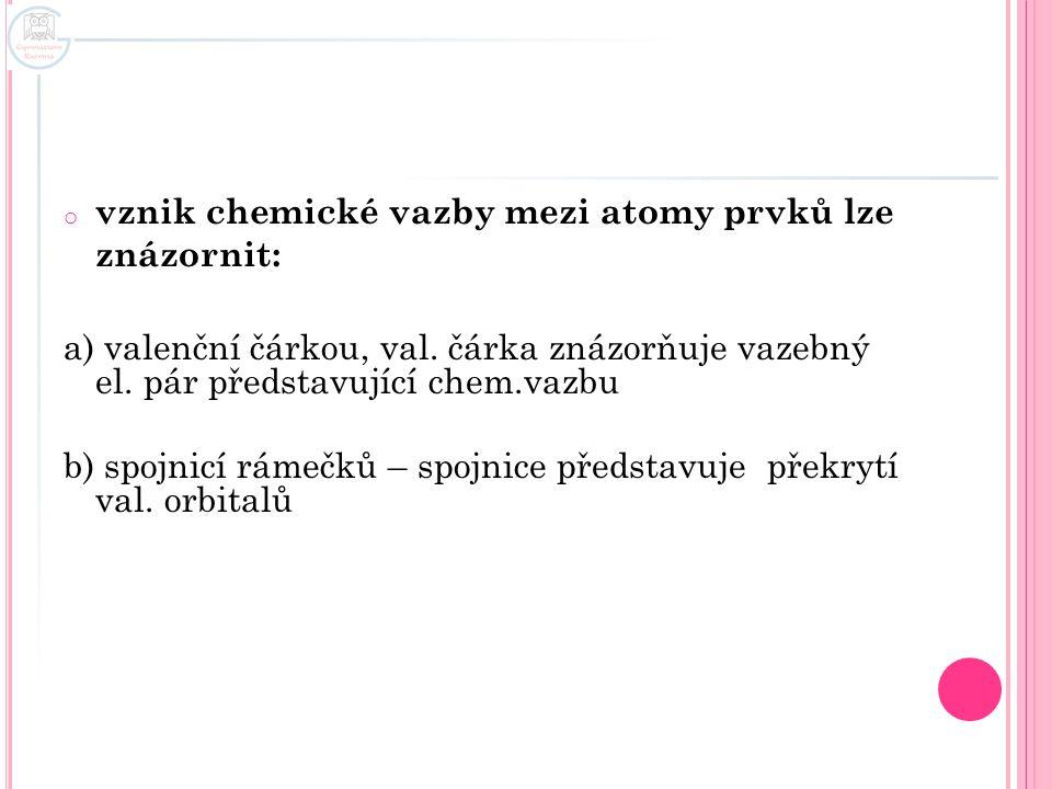 o vznik chemické vazby mezi atomy prvků lze znázornit: a) valenční čárkou, val. čárka znázorňuje vazebný el. pár představující chem.vazbu b) spojnicí