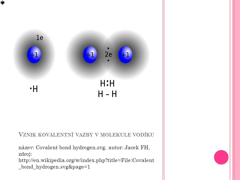V ZNIK KOVALENTNÍ VAZBY V MOLEKULE VODÍKU název: Covalent bond hydrogen.svg, autor: Jacek FH, zdroj: http://en.wikipedia.org/w/index.php?title=File:Co