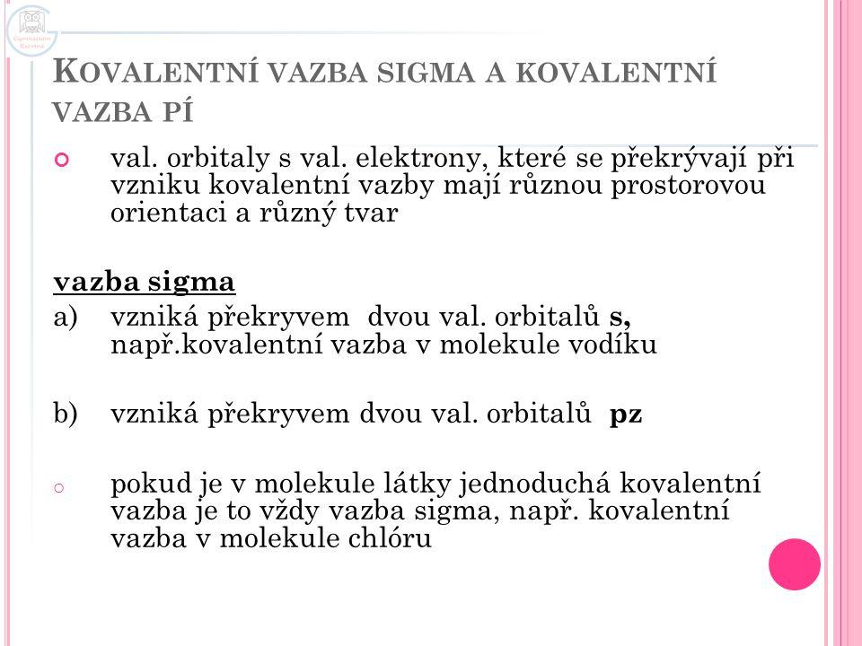 V ZNIK VAZBY  název: Sigma bond.svg, autor: SVG: ZooFari; Raster: Anselm H.