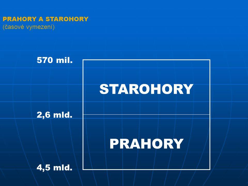 PRAHORY A STAROHORY Vznik a vývoj Země Stáří Země je přibližně 4,5 miliardy let Vznikla podobně jako ostatní planety Sluneční soustavy shlukováním mezihvězdné hmoty