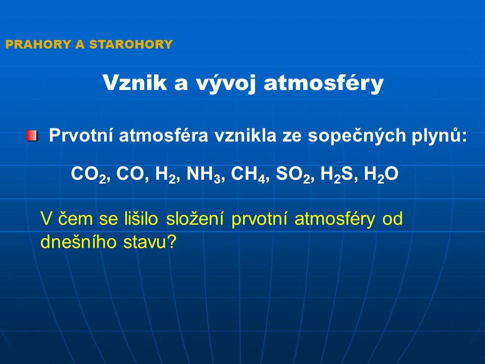 PRAHORY A STAROHORY Vznik a vývoj atmosféry CO 2, CO, H 2, NH 3, CH 4, SO 2, H 2 S, H 2 O V čem se lišilo složení prvotní atmosféry od dnešního stavu?
