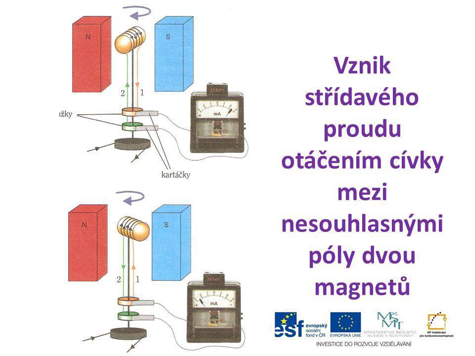 Vznik střídavého proudu otáčením cívky mezi nesouhlasnými póly dvou magnetů