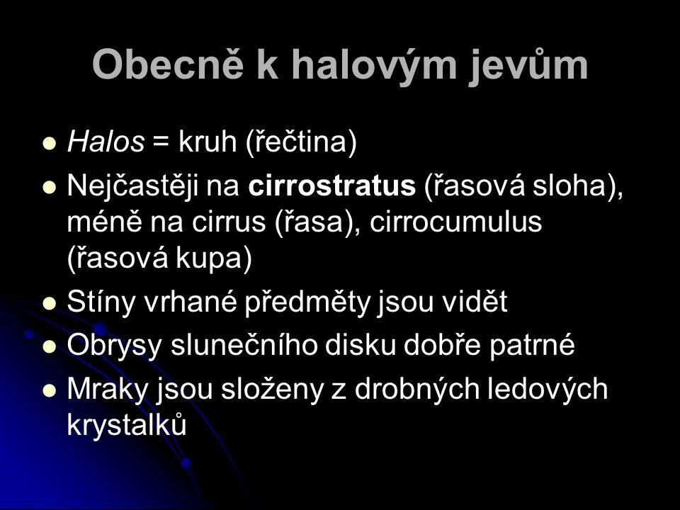 Obecně k halovým jevům Halos = kruh (řečtina) Nejčastěji na cirrostratus (řasová sloha), méně na cirrus (řasa), cirrocumulus (řasová kupa) Stíny vrhan