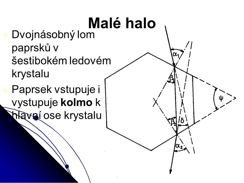 Malé halo Dvojnásobný lom paprsků v šestibokém ledovém krystalu Paprsek vstupuje i vystupuje kolmo k hlavní ose krystalu
