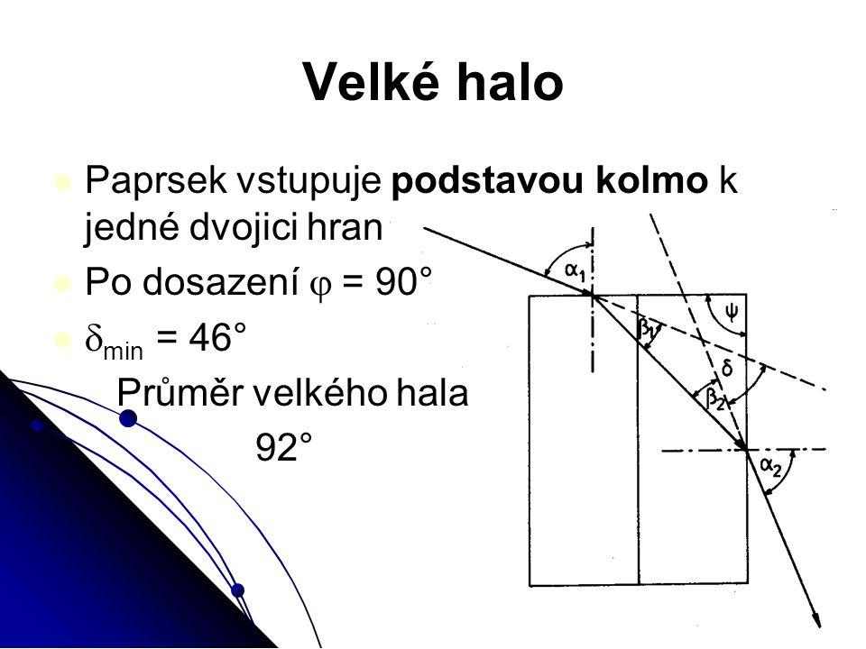 Velké halo Paprsek vstupuje podstavou kolmo k jedné dvojici hran Po dosazení  = 90°  min = 46° Průměr velkého hala 92°