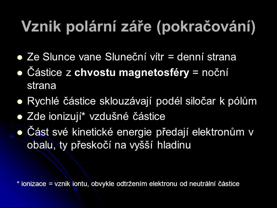 Vznik polární záře (pokračování) Ionizovaný stav je nestabilní Elektrony se vracejí na svou původní dráhu Vyzařují světlo přesně definované vlnové délky