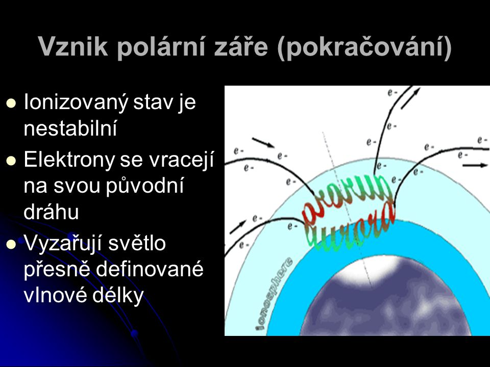 Vznik polární záře (pokračování) Ionizovaný stav je nestabilní Elektrony se vracejí na svou původní dráhu Vyzařují světlo přesně definované vlnové dél