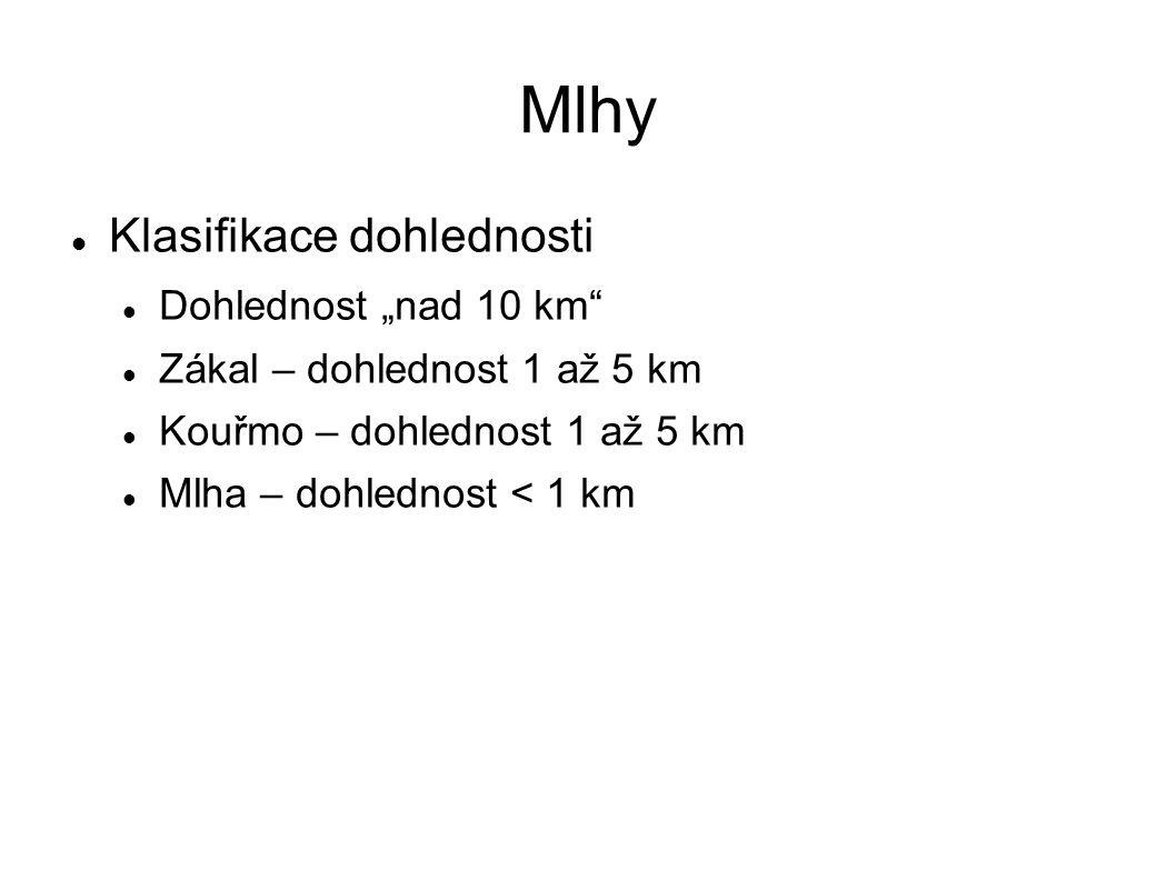 """Mlhy Klasifikace dohlednosti Dohlednost """"nad 10 km Zákal – dohlednost 1 až 5 km Kouřmo – dohlednost 1 až 5 km Mlha – dohlednost < 1 km"""