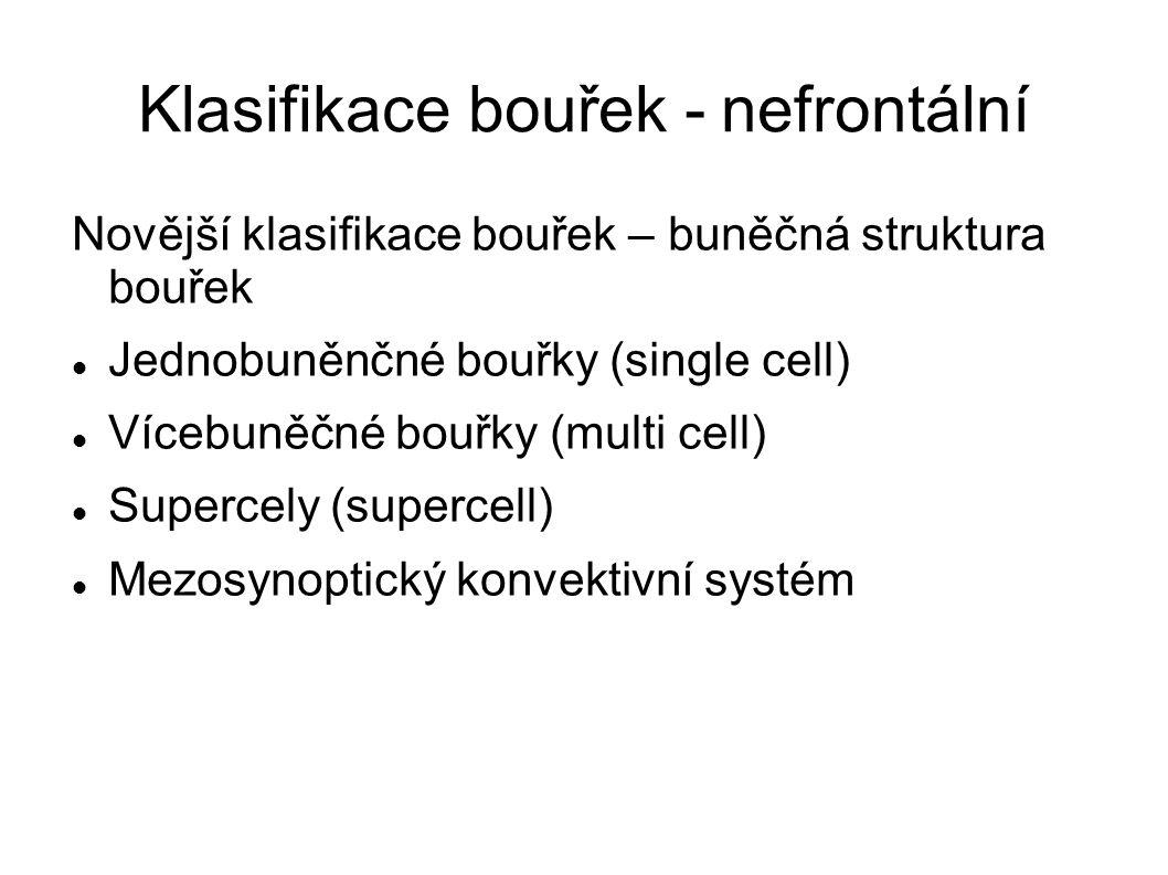 Klasifikace bouřek - nefrontální Novější klasifikace bouřek – buněčná struktura bouřek Jednobuněnčné bouřky (single cell) Vícebuněčné bouřky (multi ce