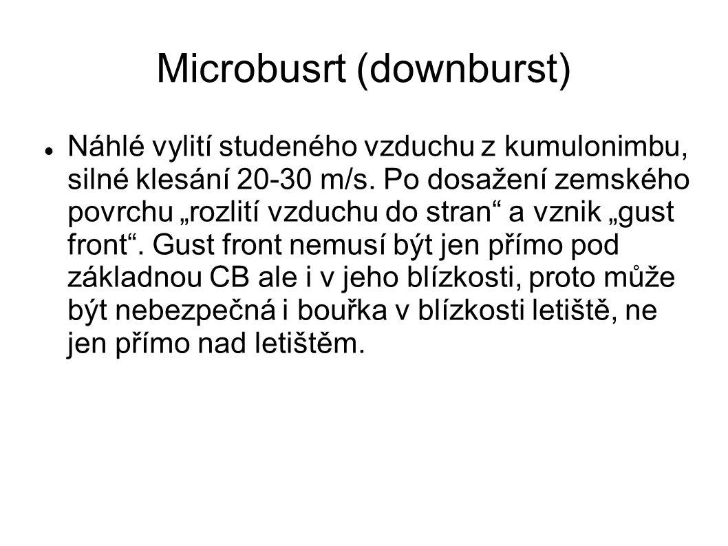 """Microbusrt (downburst) Náhlé vylití studeného vzduchu z kumulonimbu, silné klesání 20-30 m/s. Po dosažení zemského povrchu """"rozlití vzduchu do stran"""""""