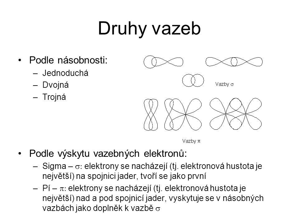 Druhy vazeb Podle násobnosti: –Jednoduchá –Dvojná –Trojná Podle výskytu vazebných elektronů: –Sigma –  elektrony se nacházejí (tj. elektronová hust