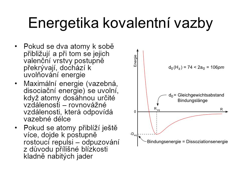 Energetika kovalentní vazby Pokud se dva atomy k sobě přibližují a při tom se jejich valenční vrstvy postupně překrývají, dochází k uvolňování energie