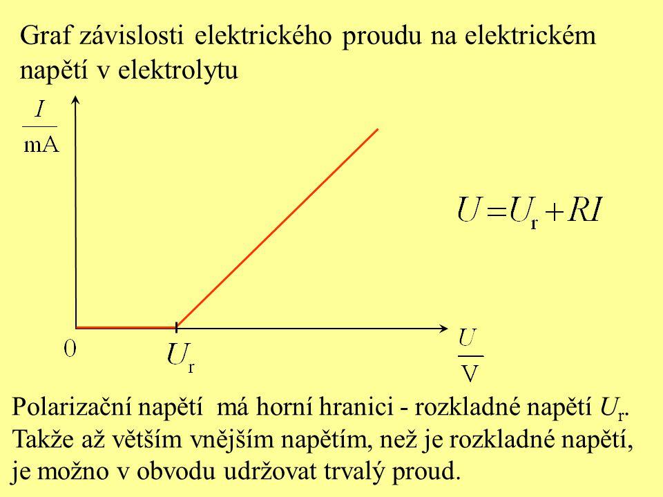 Elektrolytická disociace je: a) vznik volných iontů, b) vznik volných iontů rozpadem rozpuštěné látky v rozpouštědle, c) vznik volných iontů v rozpouštědle, d) vznik iontů rozpadem rozpuštěné látky v rozpouštědle.