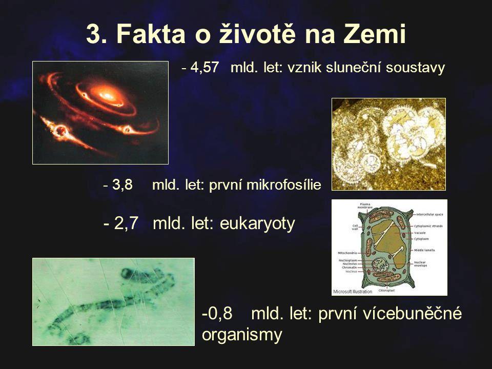 3. Fakta o životě na Zemi - 4,57mld. let: vznik sluneční soustavy - 3,8mld. let: první mikrofosílie - 2,7mld. let: eukaryoty -0,8mld. let: první víceb