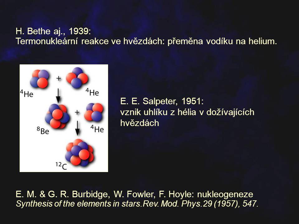 H. Bethe aj., 1939: Termonukleární reakce ve hvězdách: přeměna vodíku na helium. E. M. & G. R. Burbidge, W. Fowler, F. Hoyle: nukleogeneze Synthesis o
