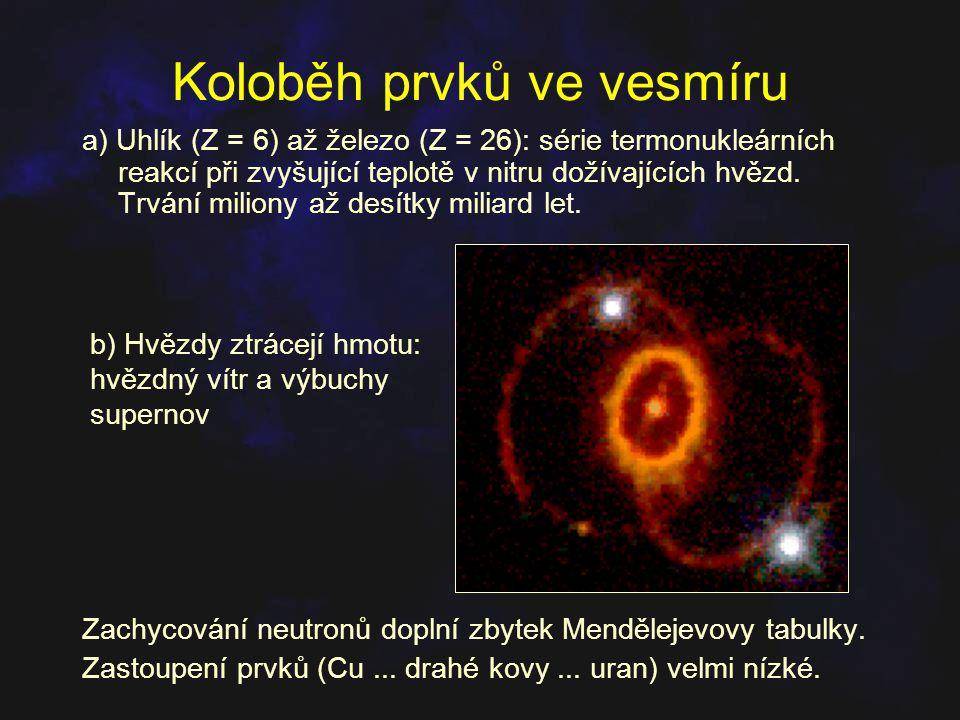 Koloběh prvků ve vesmíru a) Uhlík (Z = 6) až železo (Z = 26): série termonukleárních reakcí při zvyšující teplotě v nitru dožívajících hvězd. Trvání m
