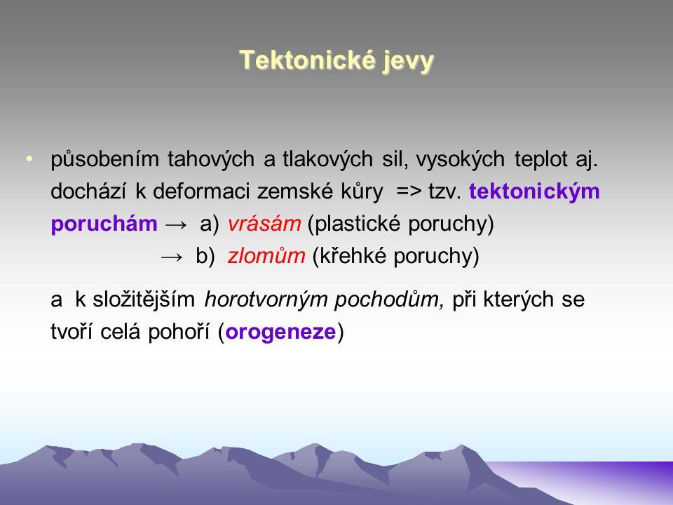 Tektonické jevy působením tahových a tlakových sil, vysokých teplot aj. dochází k deformaci zemské kůry => tzv. tektonickým poruchám → a)vrásám (plast