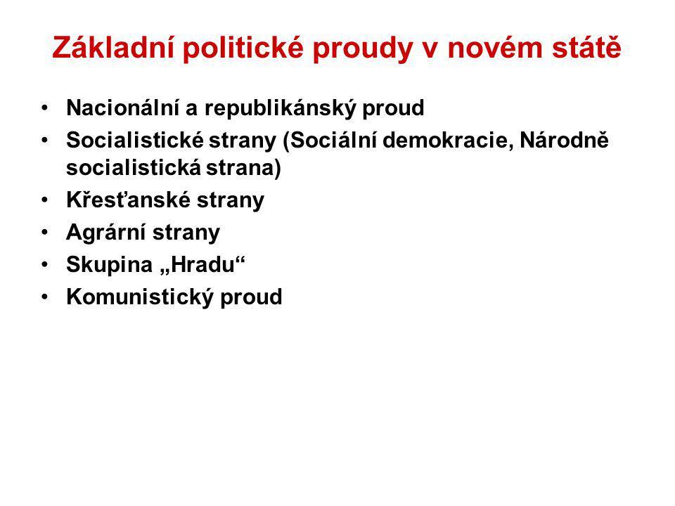 Základní politické proudy v novém státě Nacionální a republikánský proud Socialistické strany (Sociální demokracie, Národně socialistická strana) Křes