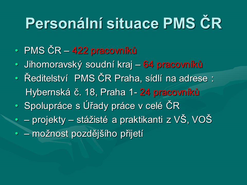 Personální situace PMS ČR PMS ČR – 422 pracovníkůPMS ČR – 422 pracovníků Jihomoravský soudní kraj – 64 pracovníkůJihomoravský soudní kraj – 64 pracovn